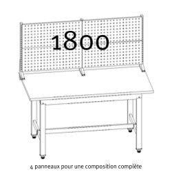 Composition complète des Panneaux perforés Uniworks  pour établi 1800 mm - EEPP2908