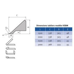 Plieuse manuelle type lourd Metallkraft HSBM 1520-25