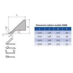 Plieuse manuelle type lourd Metallkraft HSBM 2520-16