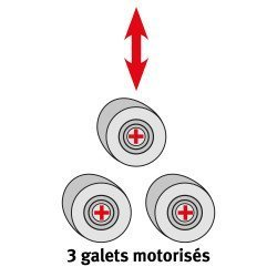3 galets motorisés pour la cintreuse à galets  Metallkraft PRM 50 FH