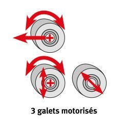3 galets motorisés pour la rouleuse asymétrique  Metallkraft RBM 3050-50 E Pro