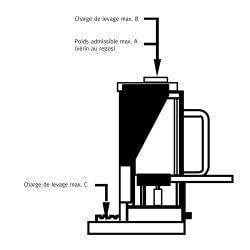 Schéma Cric de levage pour machine MH 8