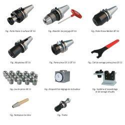 Starter kit BT 30