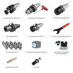 Starter kit BT 40