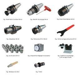 Starter kit SA 40