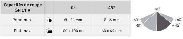 Schema scie à ruban Optimum SP 11 V